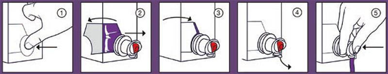 So wird der Karton geöffnet: 1. Lasche eindrücken und auf die Seite klappen, runde Ausstanzung entfernen, 2. Hahn herausziehen, 3. Lasche schließen, 4. Abdeckung entfernen, 5. vorne auf den Hahn drücken und so Saft entnehmen