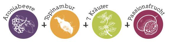 Aroniabeere + Topinambur + 7 Kräuter + Passionsfrucht